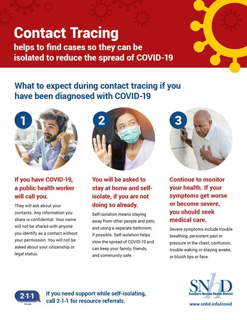 Contact tracing helps to find cases so they can be isolated to reduce the spread of COVID-19
