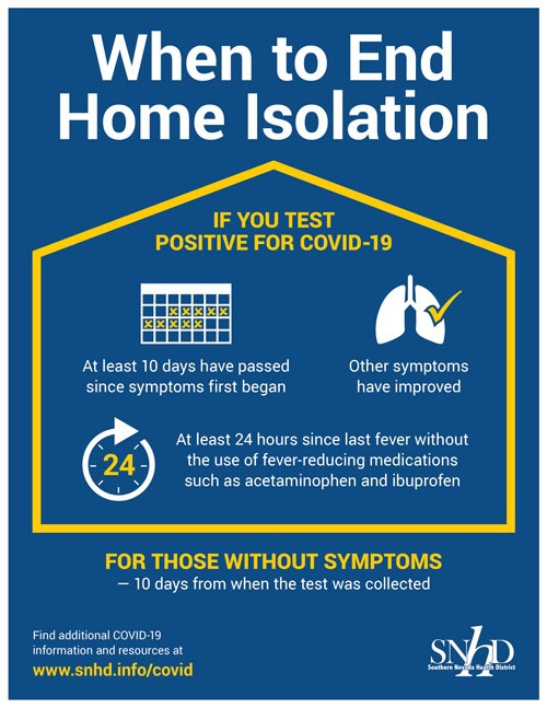 When to End Home Isolation